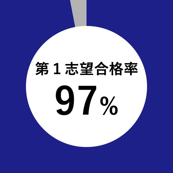 第1志望合格率91.3%
