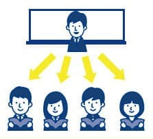 集団指導のイメージ