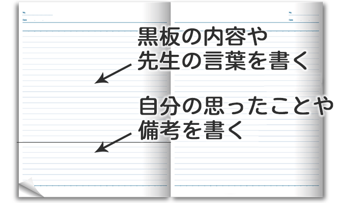 ノートの縦型変形2分割