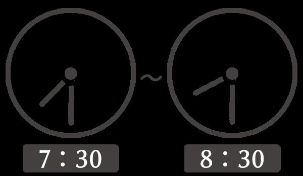 7時30分から8時30分の秒針