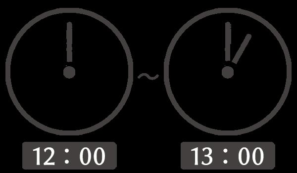 12時00分から13時00分の秒針