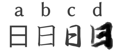 4種類の「日」