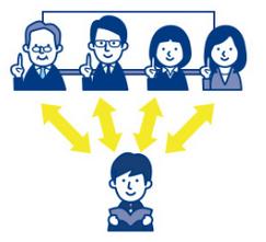 チーム個別指導のイメージ・イラスト